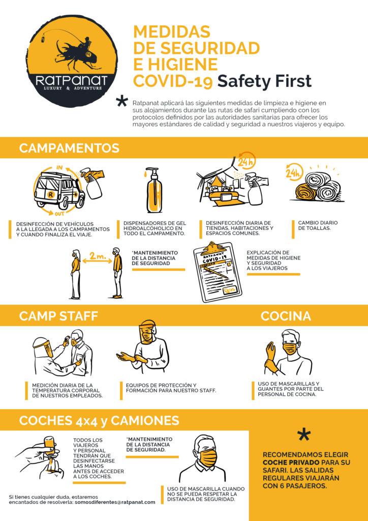 Medidas seguridad en Safari camps de Kenia y Tanzania en epoca de COVID-19